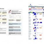 UX Research - Improve Experience Based on User Insight